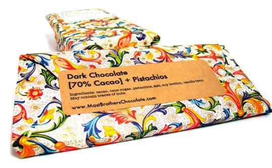 国外巧克力包装收集