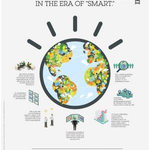 IBM创意