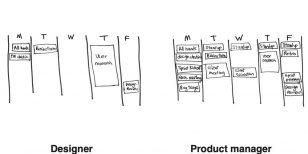 设计师转产品,你需要注意的几个方面