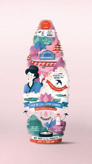 Dove Nourishing Secrets - 多芬创意广告:日本女性肌肤保养秘诀