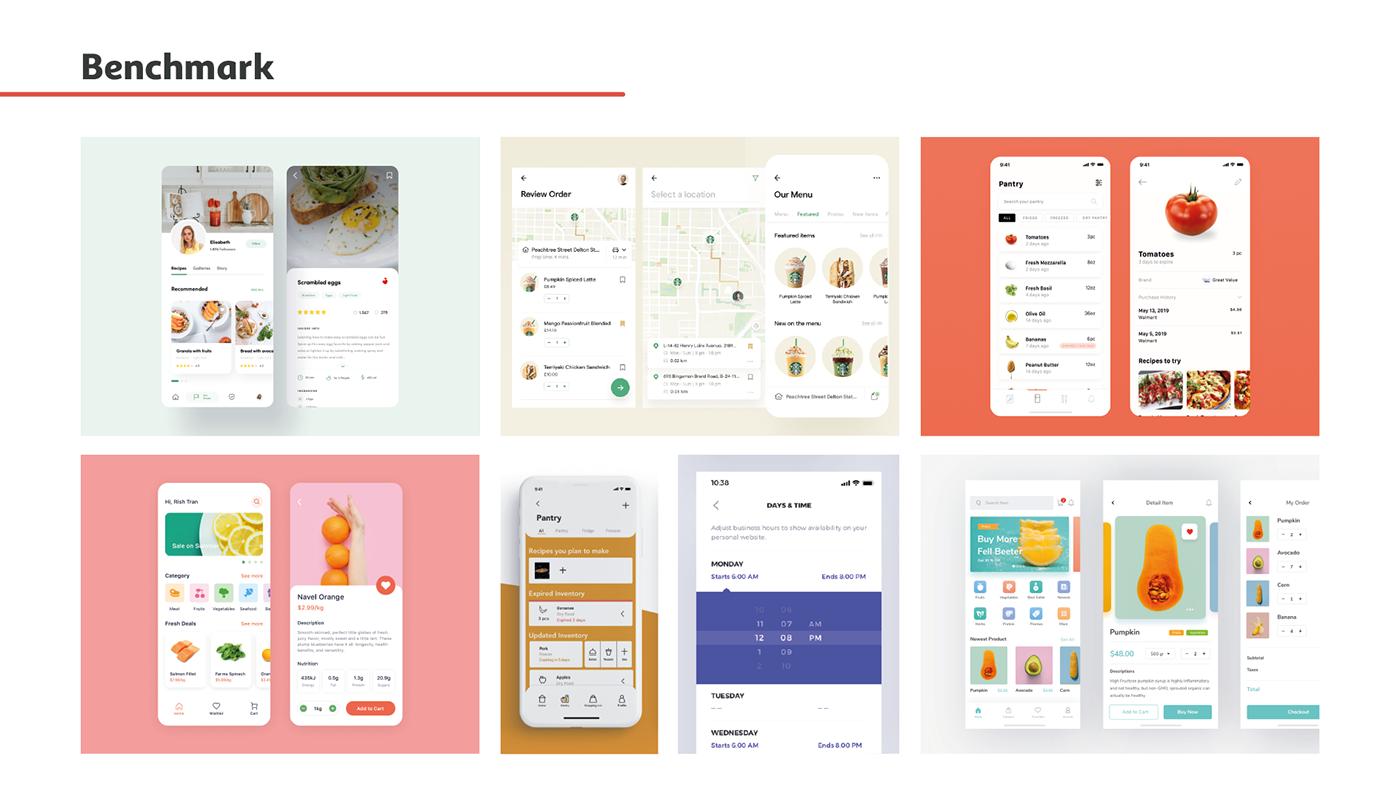 UX/UI Design - Auchan